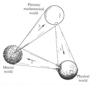 Figure 1  (Drawn by Roger Penrose himself)