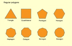 figure 2:  Regular polygons